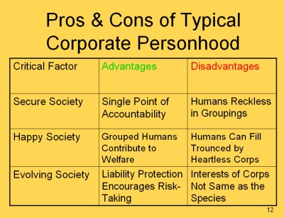 corporate personhood essay Corporate personhood is the term, used to describe corporation's rights and protections under the constitution and bill of rights ( encyclopedia of emancipation and abolition, 2011.
